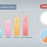 Web Chart UI Elements PSD