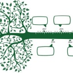 Green Tree Timeline Vector