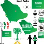 Vector Saudi Arabia Information Graphic Elements