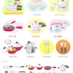 Set Of Cartoon Cooking Supplies Icons Vector