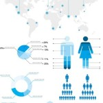 Blue Infographic Statistics Design Elements Vector