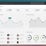 Fashion Web Dashboard Interface PSD