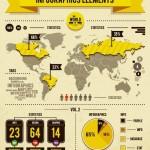 Yellow and Dark Infographic & Diagram Design Elements Vector