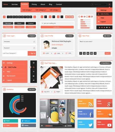 E-Commerce Tutorial in PDF