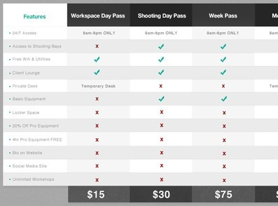 Free clean pricing table design psd titanui for Table design ui