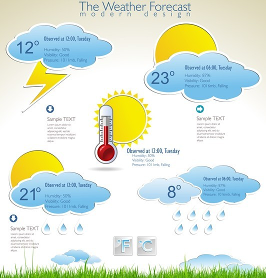 Free Weather Forecast Infographic Design Template Vector 03 - TitanUI