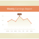 Weekly Report Statistics PSD